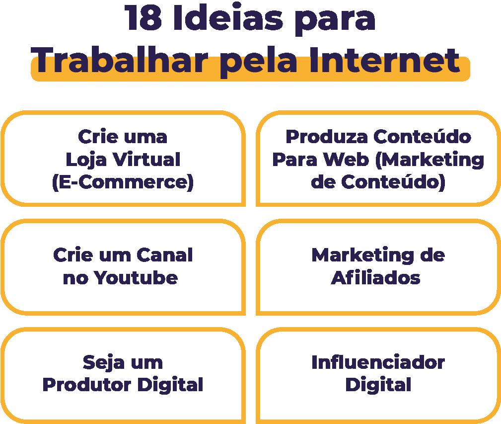 ideias de trabalho pela internet