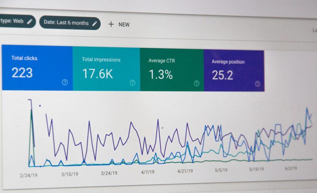 Mensurar resultados em marketing em SEO